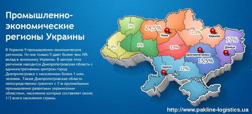 Украина. Промышленность