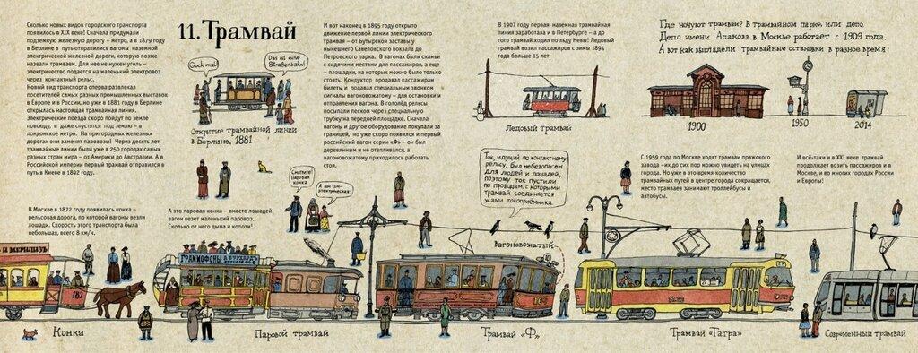 11 tramvai-okonchat-2.jpg