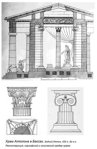 Храм Аполлона в Бассах, разрез и коринфская капитель, ионический ордер полуколонн
