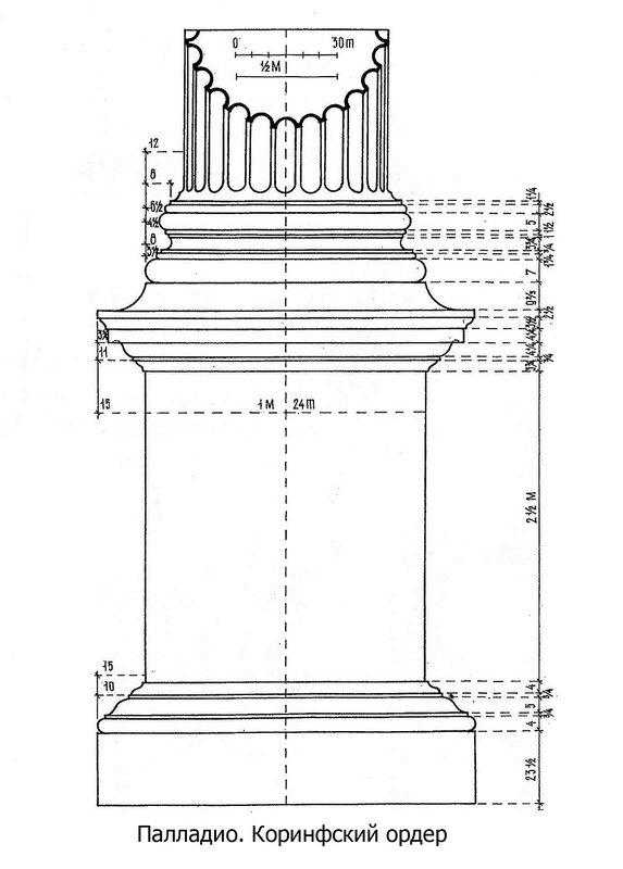 Построение пьедестала и базы коринфского ордера по Палладио