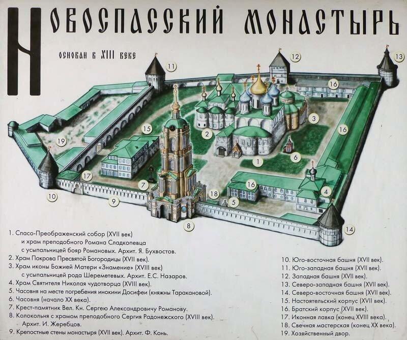 Новоспасский монастырь. Первый на Москве