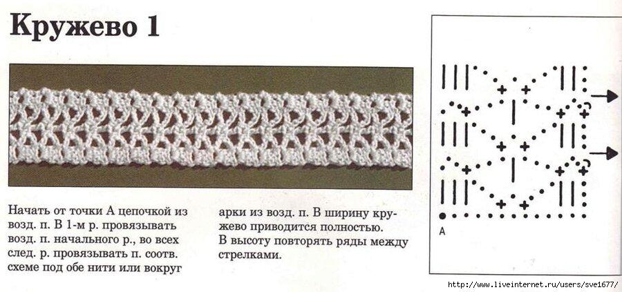 Вязание кружево крючком