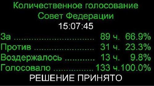 итоги голосования.jpg