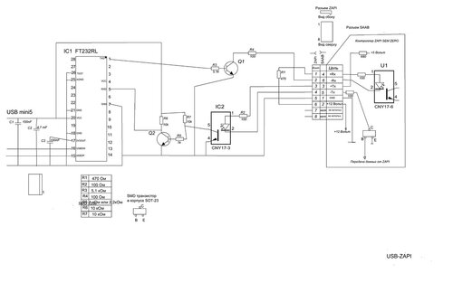 Zapi Serial Interface    Console Cable - Page 2
