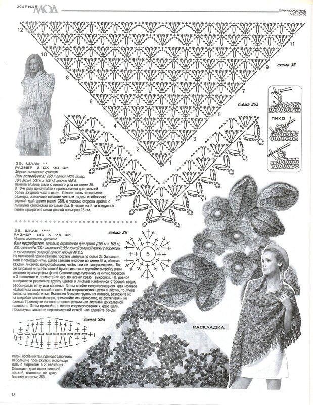 Вязание крючком палантины накидки шали и схемы 60