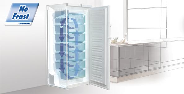 NoFROST Liebherr - холодильники