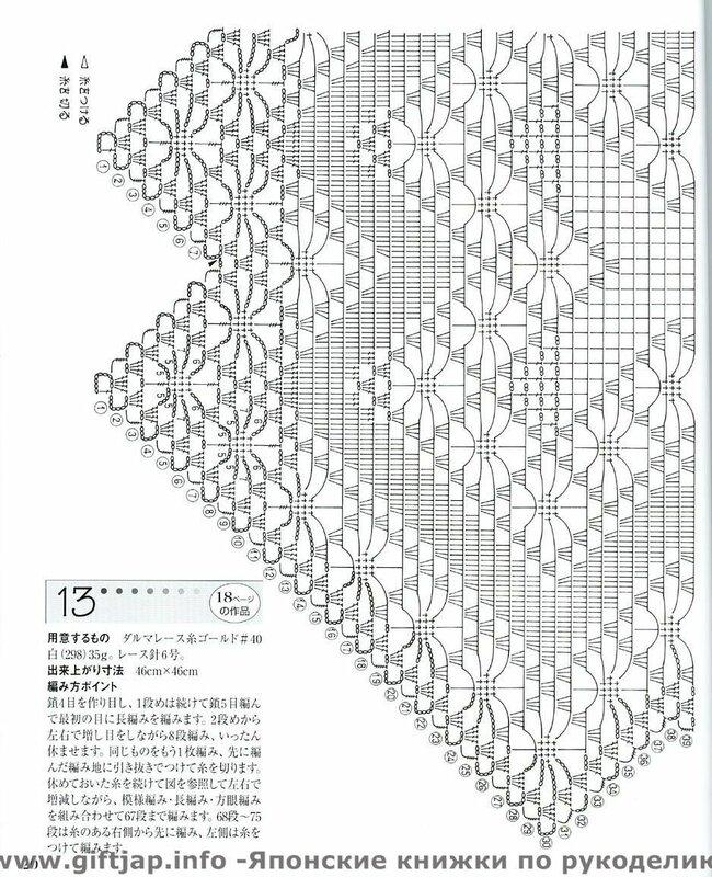 CROCHET LACE BOOKS 3钩针花边的书3 - 编织幸福 - 编织幸福的博客