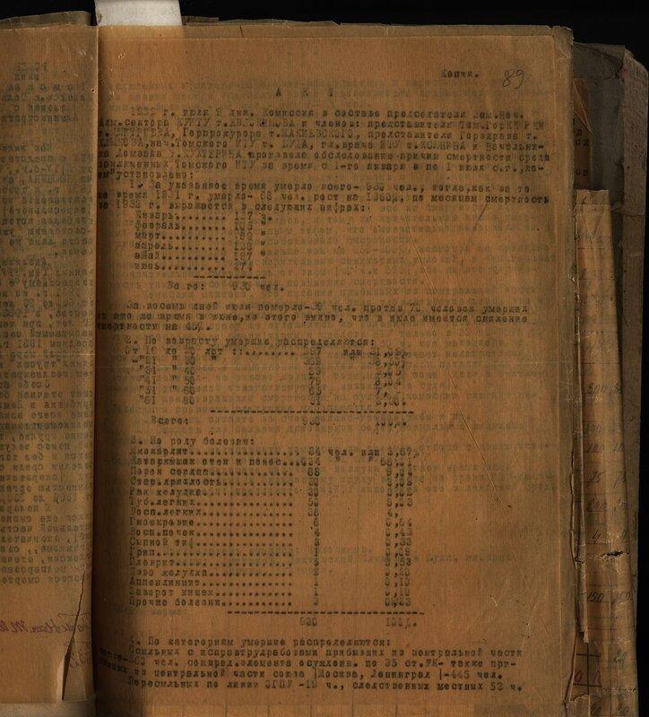 ЦДНИ ТО ф.81 оп.2 д.125 л.89.jpg