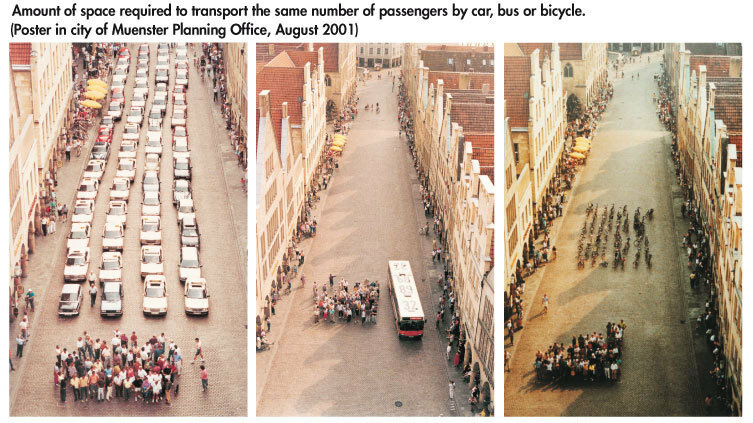 Сколько места требуется одинаковому количеству людей для перемещения