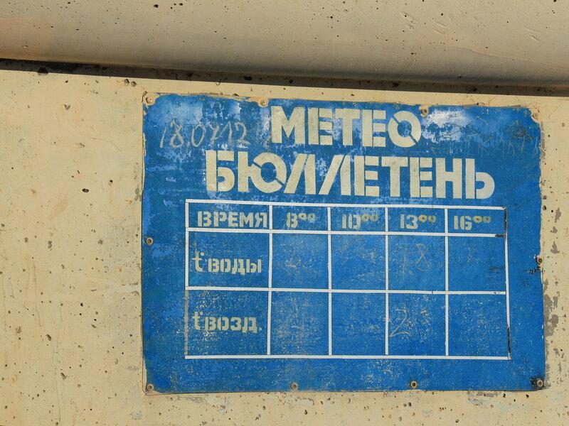 Судак, Крым