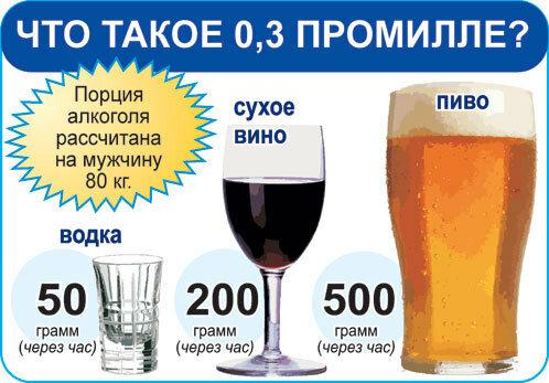 А ты сегодня пил пиво?