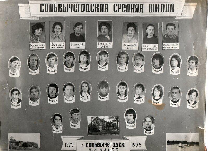 Выпускники 1977 года