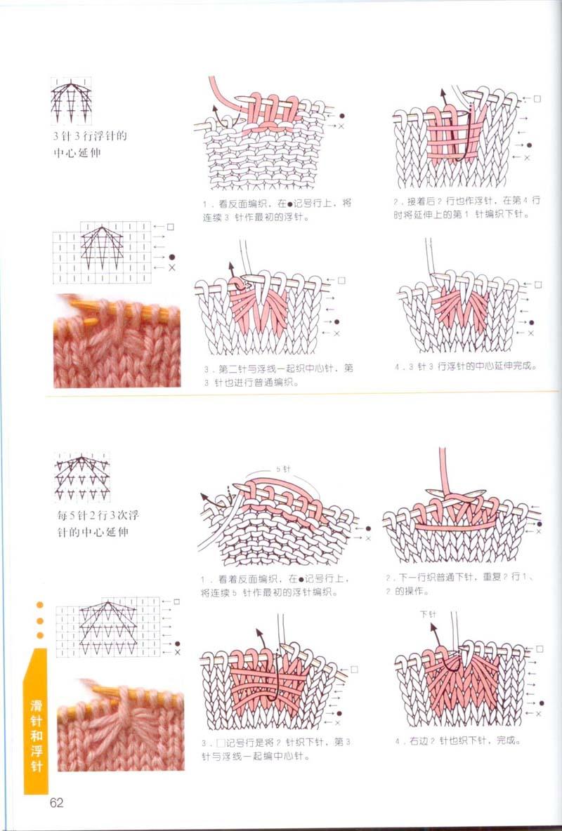 Схемы по вязанию с расшифровкой