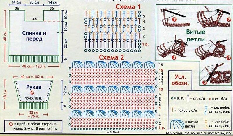 Перуанское вязание схемы крючком 41