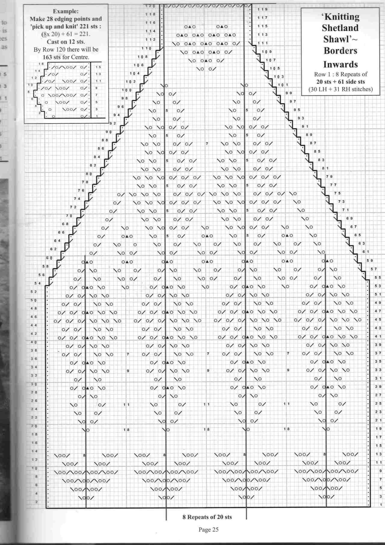 Шотландское вязание спицами схемы