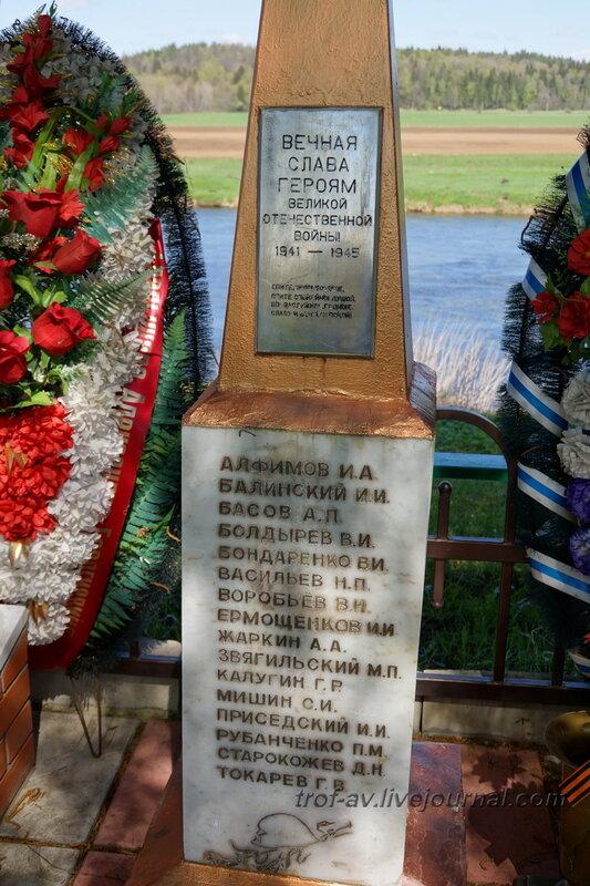 Братская могиза воинов, павших при обороне Москвы, Никифоровское