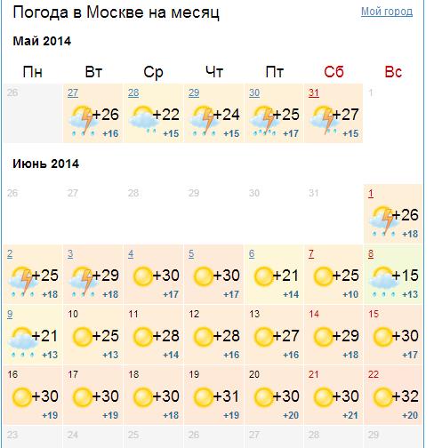 красноярск погода на месяц