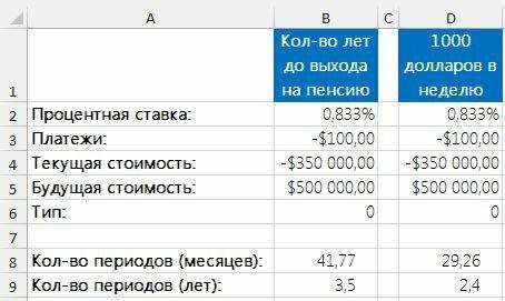 Рис. 1. Использование функции КПЕР для пенсионных расчетов
