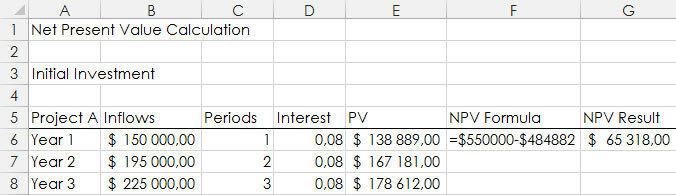 Рис. 1. Вычисление чистой приведенной стоимости