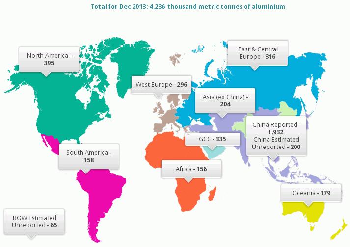 О мировой алюминиевой отрасли