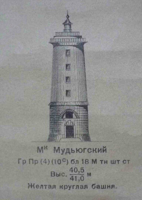 Мудьюг