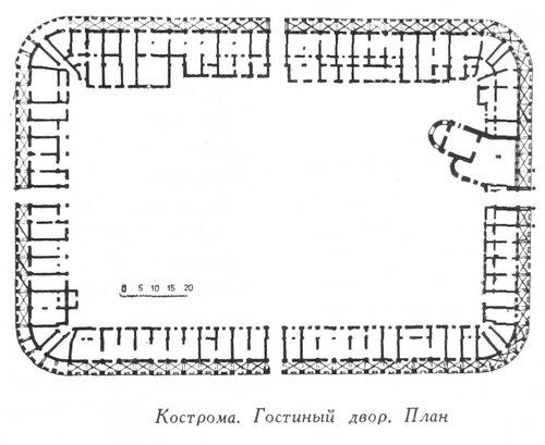 Гостиный двор Костромы, план
