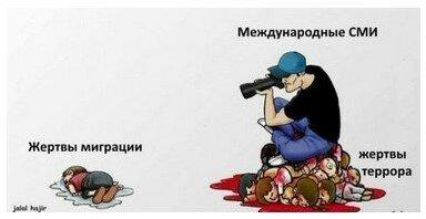 Россия и Запад: Как на Западе делают новости