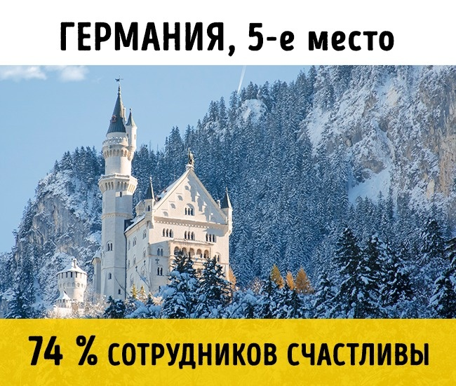© http://depositphotos.com/36871731/stock-photo-winter-view-of-castle-fussen.html   В этой стра
