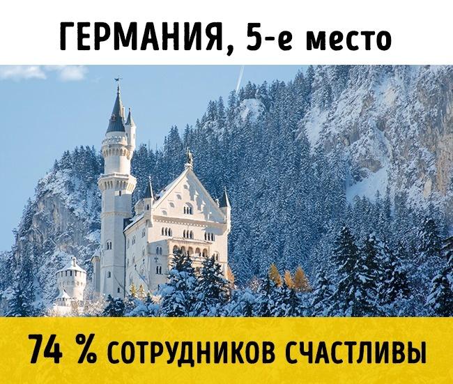 © http://depositphotos.com/36871731/stock-photo-winter-view-of-castle-fussen.html  Вэтой стра