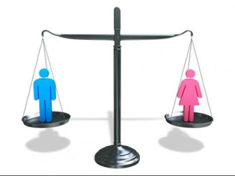 20 февраля  Всемирный день социальной справедливости. Мужчина и женщина