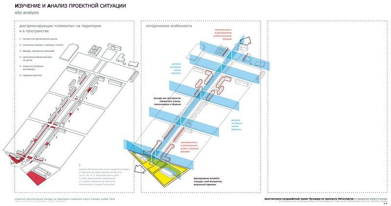 архитектурно-ландшафтный проект бульвара по пр. Металлургов в г. о. Самара