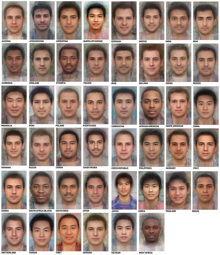 мужские лица и их члены сравнительные фото