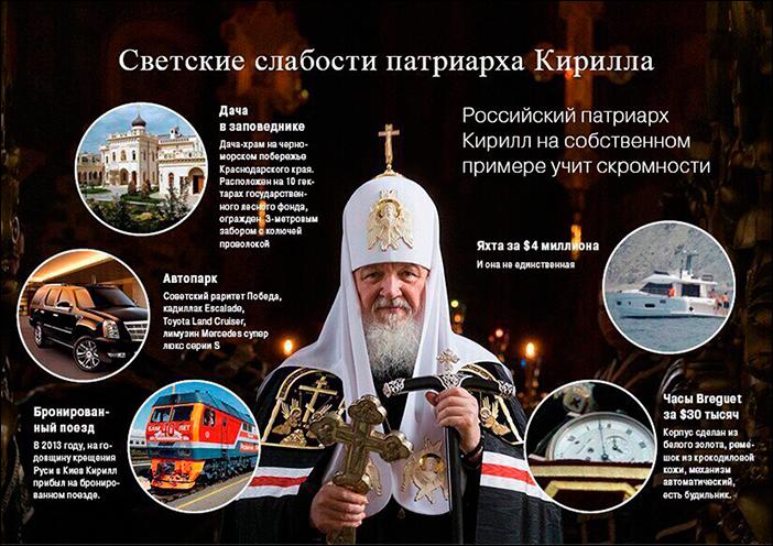 Патриарх Кирилл назвал любовь к деньгам опасной духовной болезнью