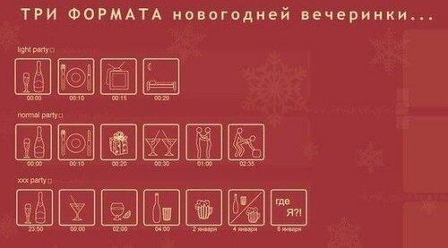 Форматы новогодней вечеринки (1 фото)