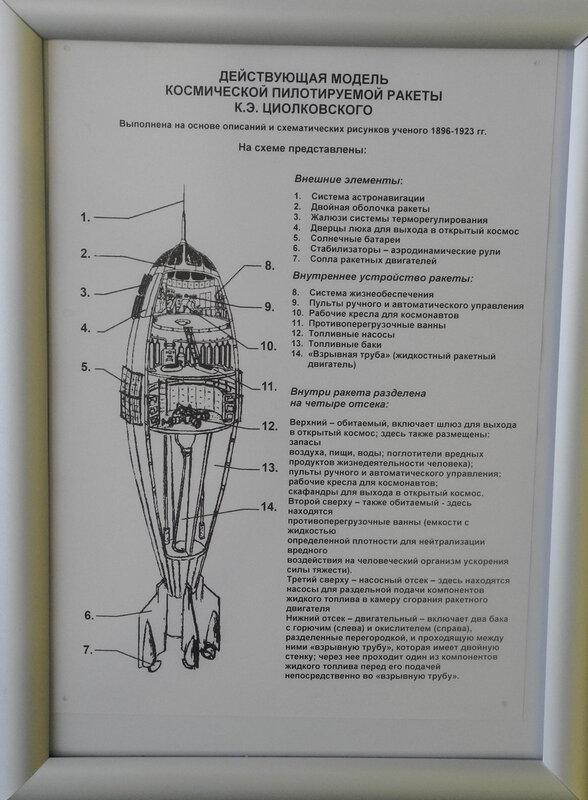 Детская областная больница 1 екатеринбург запись