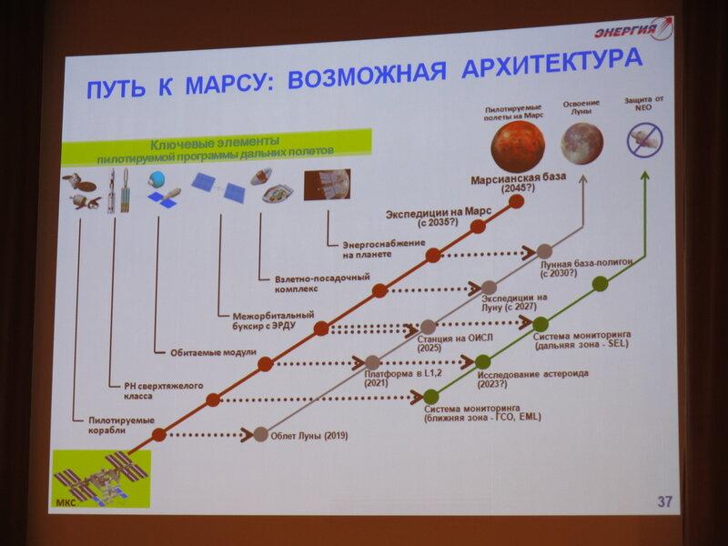 http://img-fotki.yandex.ru/get/9895/8727165.37/0_f2f98_82d94e5f_XL.jpg