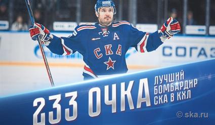 КХЛ: СКА переиграл «Йокерит» срезультатом 6:0