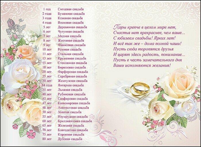 Поздравление на годовщину свадьбу в стихах