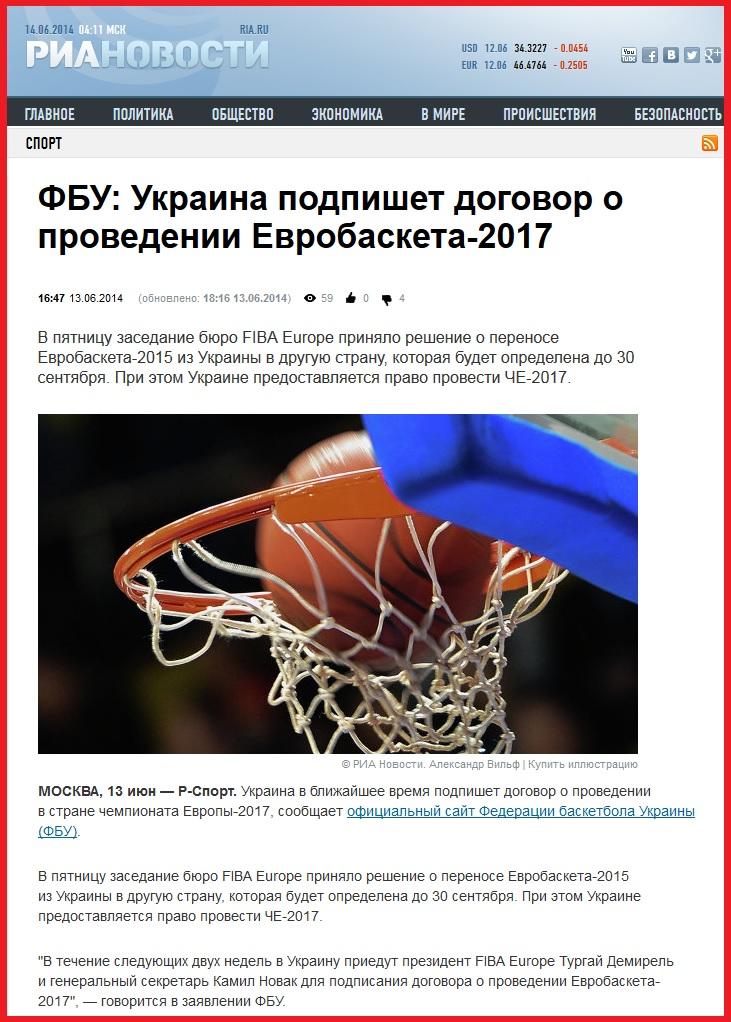 Баскетбол, Украина