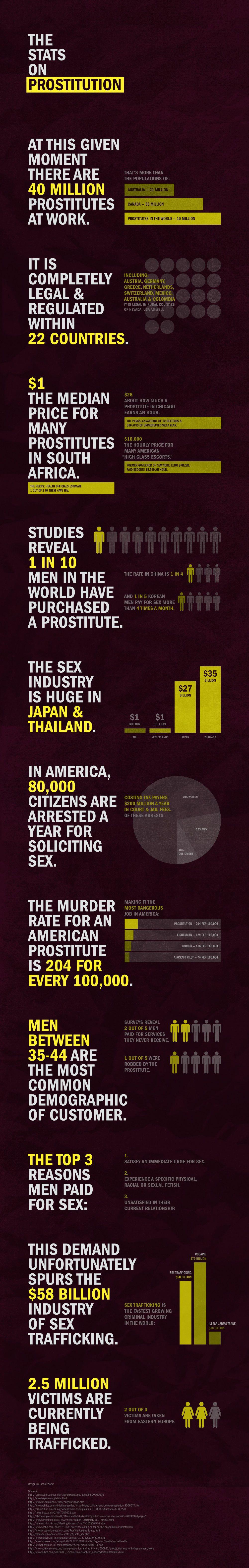 Prostitution Stats.jpg
