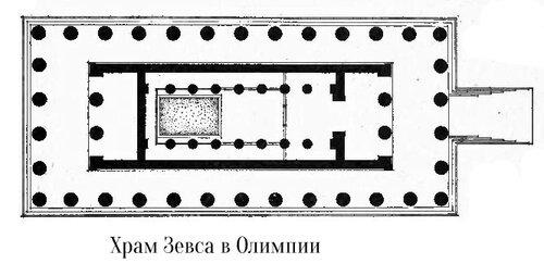 Храм Зевса в Олимпии, план