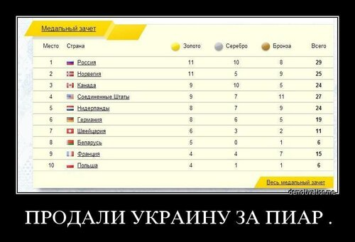Продали Украину за пиар