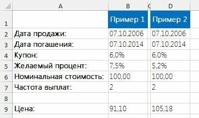 Как рассчитать доход по облигациям, используя функции Excel