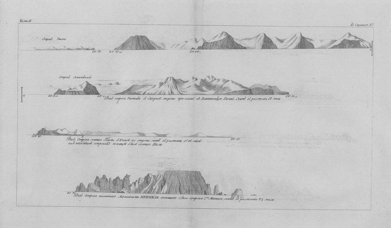 37. Вид острова Уналашки с северной стороны при входе в Капитанскую гавань, снят в расстоянии 12 миль