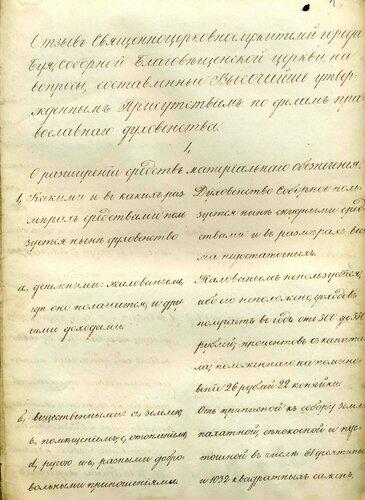 ГАКО, ф. 130, оп. 14, д. 46, л. 1.