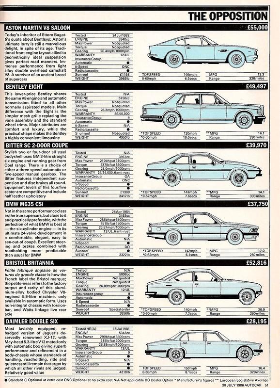 Как говорится, есть просто автомобили, а есть Мерседес. И с этим нельзя поспорить. Уровень плавности