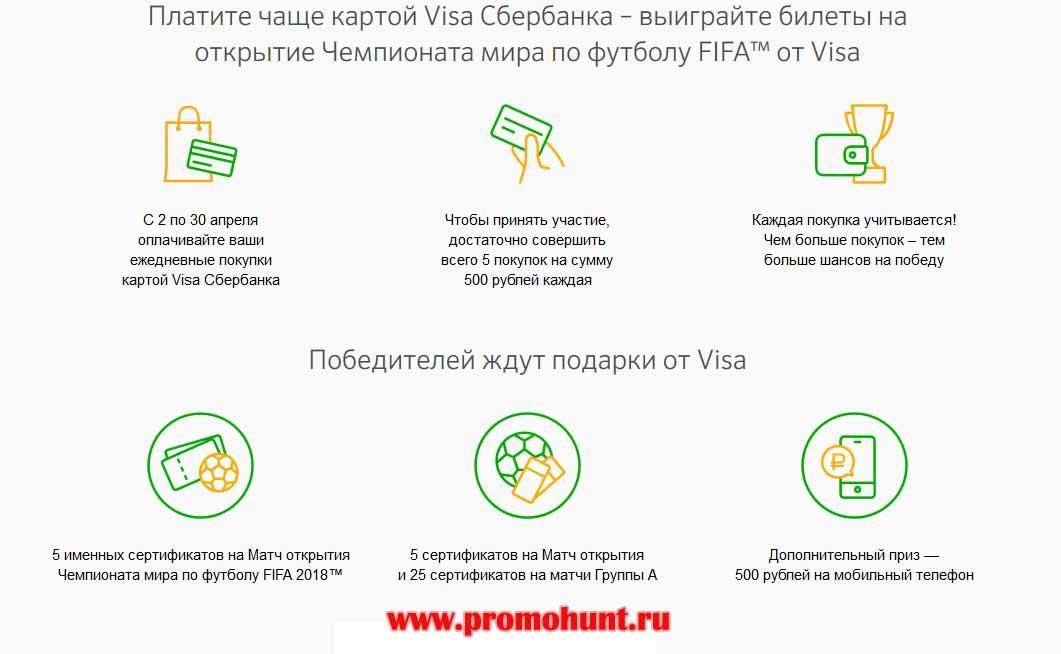 Акция Сбербанк 2018 на sberbank.ru/visafootball